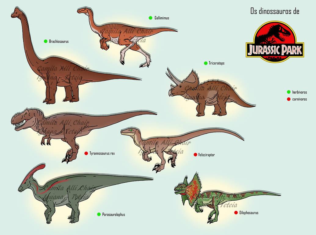 Jurassic park dinosaurs by freakyraptor on deviantart - Dinosaure de jurassic park ...