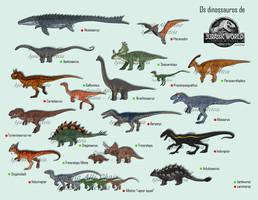 Fallen Kingdom Dinosaurs by FreakyRaptor