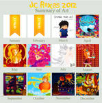 2012 by jcroxas