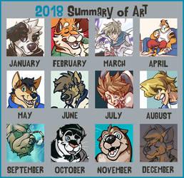 2018 Summary Of Art by KingdomBlade