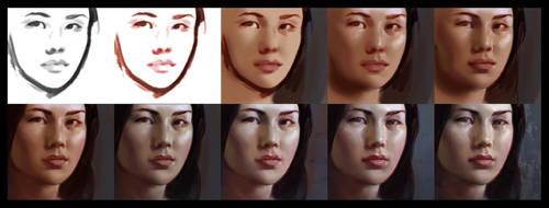 face steps by janaschi