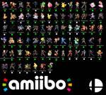 Amiibo Checklist (What I got) by LouieYellowFox