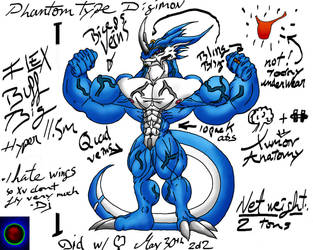 Xv-mon Posedown Anatomy by Xvmon