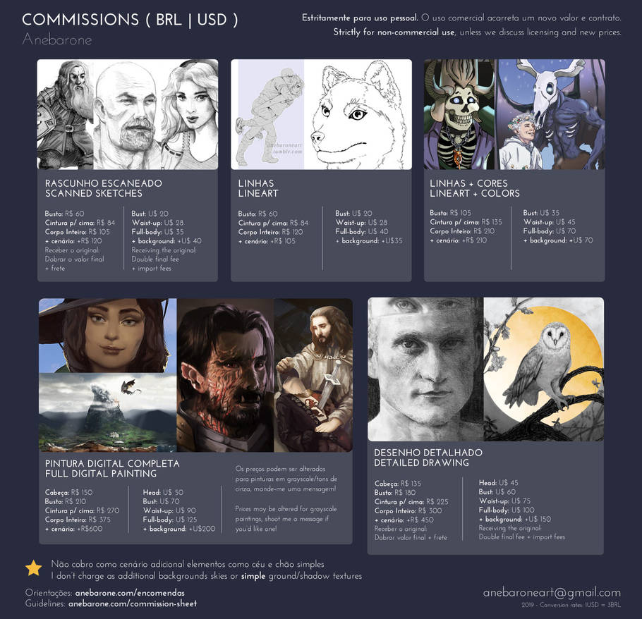 Commission Sheet by PygmyGoats