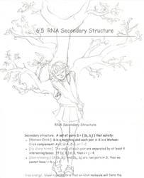 tree girl by AsplodedKeruri