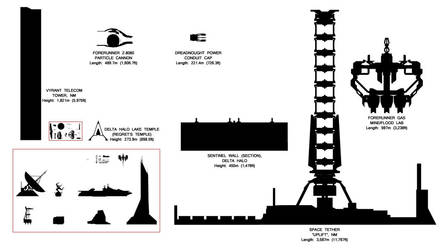 Halo Universe: Orbital Elevator Size Comparison by White0222