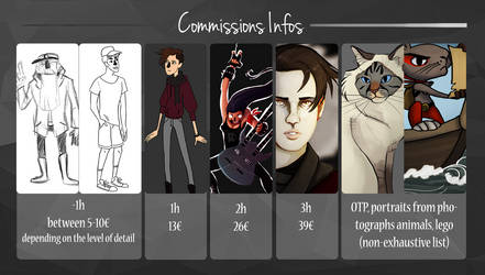 COMMISSIONS OPEN : price sheet by Jane-Pr