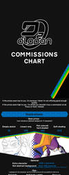 Commissions chart (OPEN) by DZ-Aladan