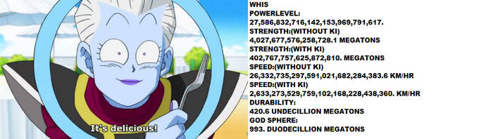 Whis stats by brandonking2013