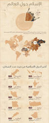 Islam around the world - Infographic (Arabic) by e-emoo