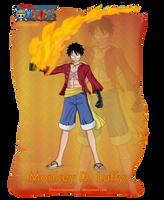 Monkey D. Luffy (Haki) by orochimarusama1
