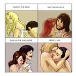 Sexy kiss meme by Pojypojy