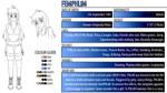 FemPHLiM Reference by PHLiM2