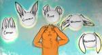[Trobbit traits] Ears by SoumaTheDoodler