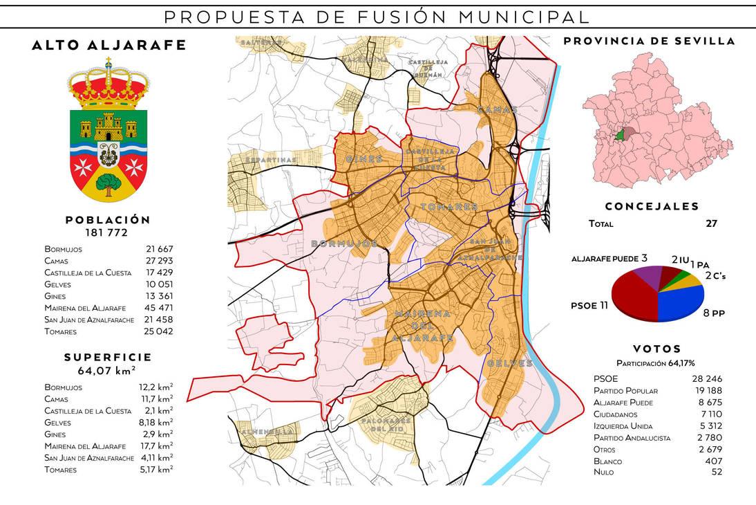Alto Aljarafe - new municipality proposal by SalesWorlds