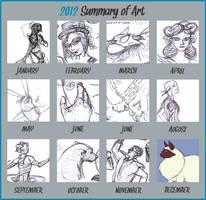 Hnilmik's 2012 Summary of Art by Hnilmik
