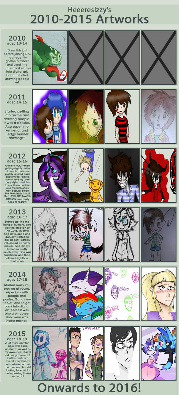 Improvement Meme - 2010 - 2015 by HeeeeresIzzy on DeviantArt