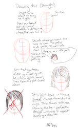 Straight Hair Tutorial by ValerieShort