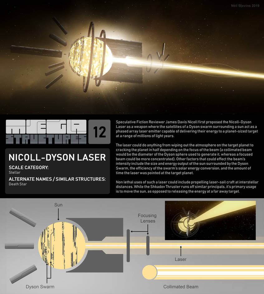 Megastructures 12 Nicoll Dyson Laser by ArtOfSoulburn