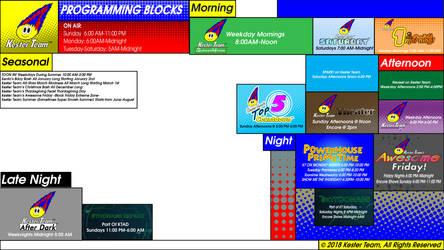 Kester Team Programming Blocks 4.0 by KentaDavidofKT