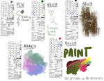 Bri's Paint Tool SAI Brush Settings by BriMercedes