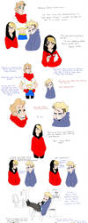 Family traits by Adzze