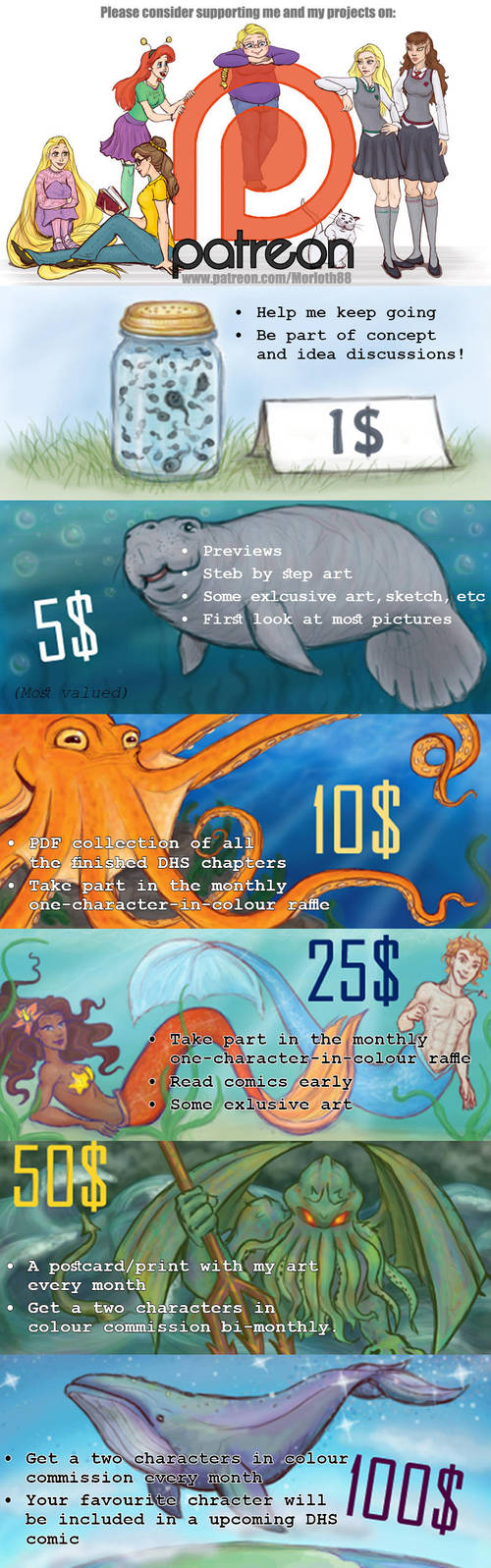 Patreon Tiers by Morloth88