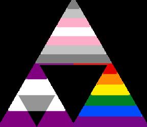 Demigirl Aegosexual Homoromantic Triforce by Pride-Flags