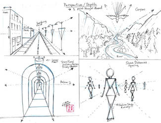 One Point Perspective and Depth p1 by Diana-Huang