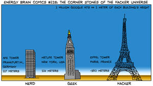 EBC #128: The Corner Stones Of The Hacker Universe by EnergyBrainComics