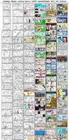 EBC #200: Happy Anniversary With 199 Comics! by EnergyBrainComics