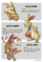 #052 Bunny - #053 Rabbit - #054 Hare by Ry-Spirit