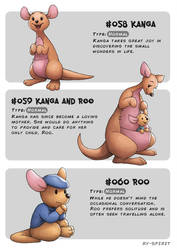 #058 Kanga - #059 Kanga and Roo - #060 Roo by Ry-Spirit