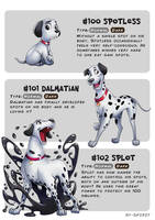 #100 Spotless - #101 Dalmatian - #102 Splot by Ry-Spirit