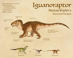 Iguanoraptor Study by IllustratedMenagerie