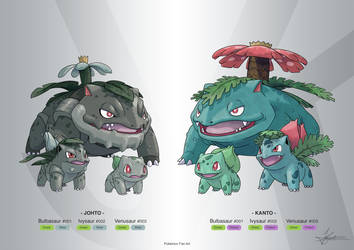Pokemon FanArt - BIV Original VS Johto Forms by F-B-S-Augusto