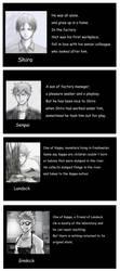 UnderRiver-characters by Aryoshka