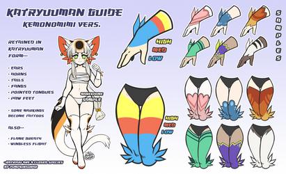 Katryuuman Guide by PumpkinSugar