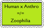 WHAAAT, MIKU X SONIC?!! THATS ZOOPHILIA!!!!111!! by tultsi93