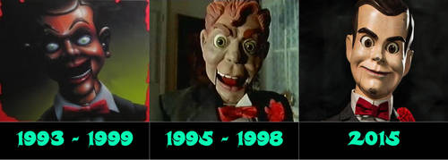 The Evelution of Slappy The Dummy From Goosebumps by MK1MonsterOck1989