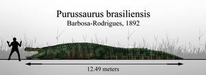 The Giant Caiman: Purussaurus brasiliensis by RhysDylan01