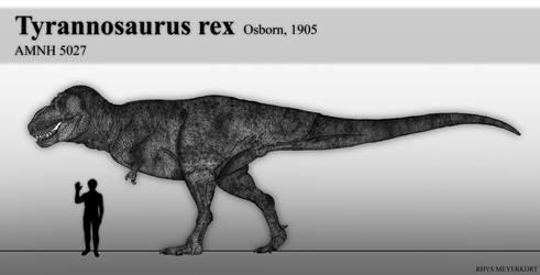 Meet the T. rex of 2019 by Paleonerd01