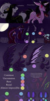 Nightlight species ref by Winnta