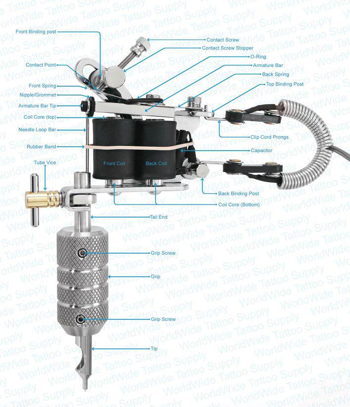 tattoo machine diagram by hanzlore on deviantart Coil Ballast Diagram tattoo machine diagram by hanzlore
