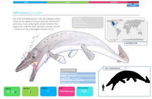 Tylosaurus fact sheet by Qianzhousaurus