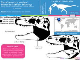 Bistahieversor sealeyi skull skeletal by Qianzhousaurus