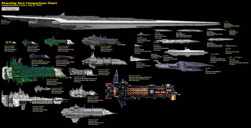 Star Wars - Warhammer 40000 Si by DirkLoechel