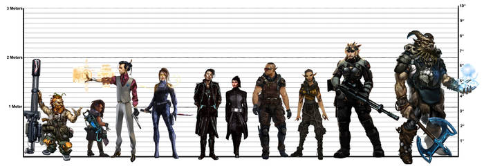 Shadowrun Races Comparison Chart by DirkLoechel