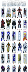 City of Heroes Universe by Juggertha